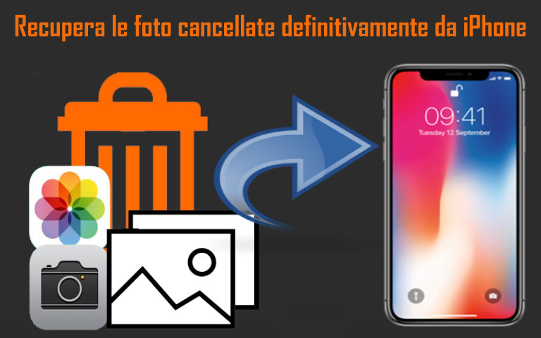 Recupera le foto cancellate definitivamente da iPhone